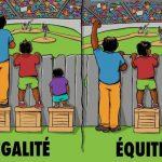 « Les inégalités les plus fortes sont… générationnelles ! » L'édito de Charles Sannat