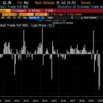 Japon: les ventes au détail ont plongé de -12,3% en Mai 2020 sur 1 an.