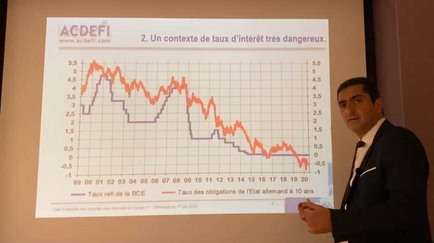 """Marc Touati: """"Vers une nouvelle crise bancaire en Europe ?... Oui, les banques françaises et européennes sont en danger !"""""""