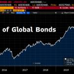 MONSTRUEUX ! La plus grosse bulle obligataire de tous les temps vient d'atteindre un nouveau sommet historique à plus de 60 000 milliards $ !!