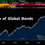 FOLIE MONSTRUEUSE ! La plus grosse bulle obligataire de tous les temps vient d'atteindre un nouveau sommet historique à près de 60 400 milliards $ !!