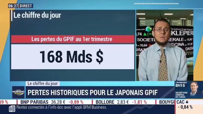 168 milliards $ de pertes au 1er trimestre 2020 pour le plus gros fonds de pension au monde, le japonais GPIF !