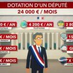 Coût d'un député français: Un Gouffre financier ?… A vous de Trancher !