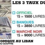 """Liban: un """"Risque d'Effondrement"""" ?… Une crise Hors de Contrôle et Un Pays au Bord du Gouffre !!"""