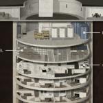Les ultra-riches s'inquiètent également ces temps-ci: Ils achètent des bunkers luxueux ! Anticipent-ils l'apocalypse ?