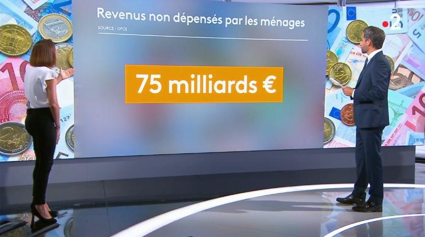 Épargne: les Français ont beaucoup d'argent disponible sur leurs comptes courants.