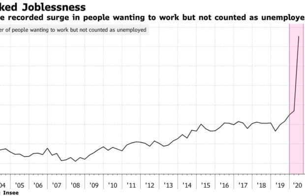 people-wanting-to-work-but-not-counted-as-unemployed
