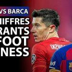 Bayern Vs Barca: les chiffres délirants du Foot Business !… Explications avec Thami Kabbaj