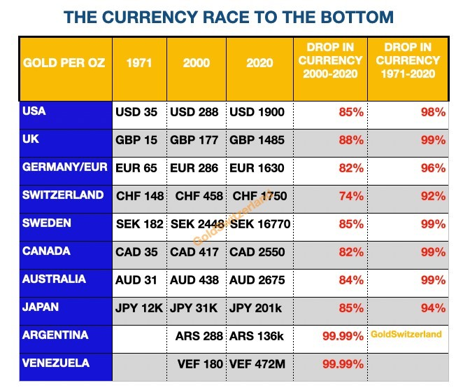 currency-race-to-bottom