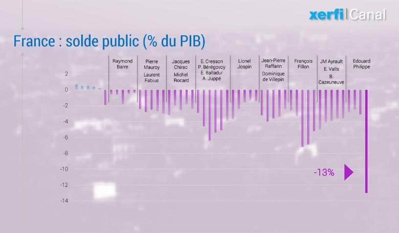 deficit-public-france