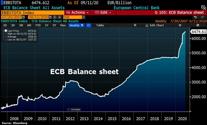 ecb-balance-sheet-2020-09-15