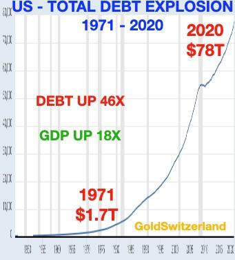 us-debt-1971-2020