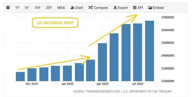 us-national-debt