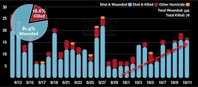 shot-and-wounded
