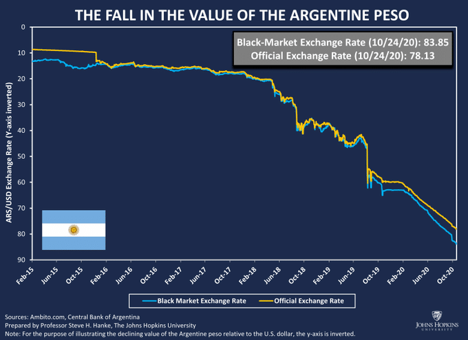 the-fall-in-the-value-of-the-argentine-peso