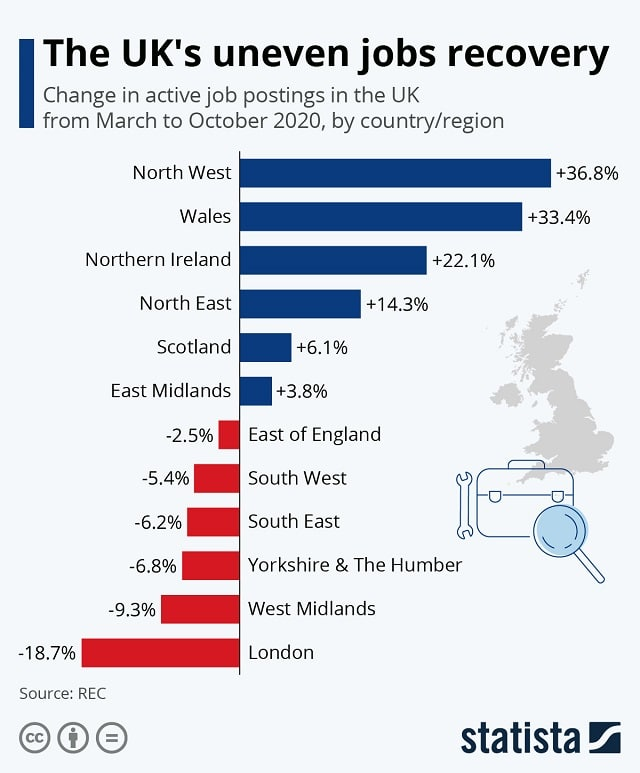 the-uk-uneven-jobs-recovery